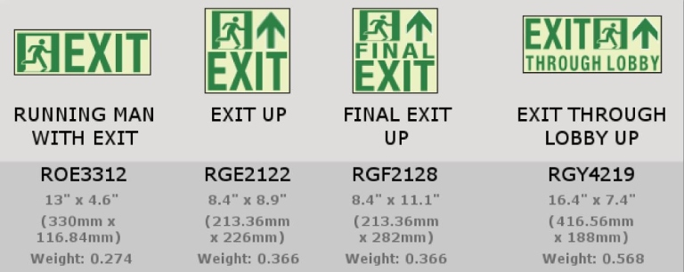 Ecoglo's Aluminum Base Door Mounted Directional Exit Signs