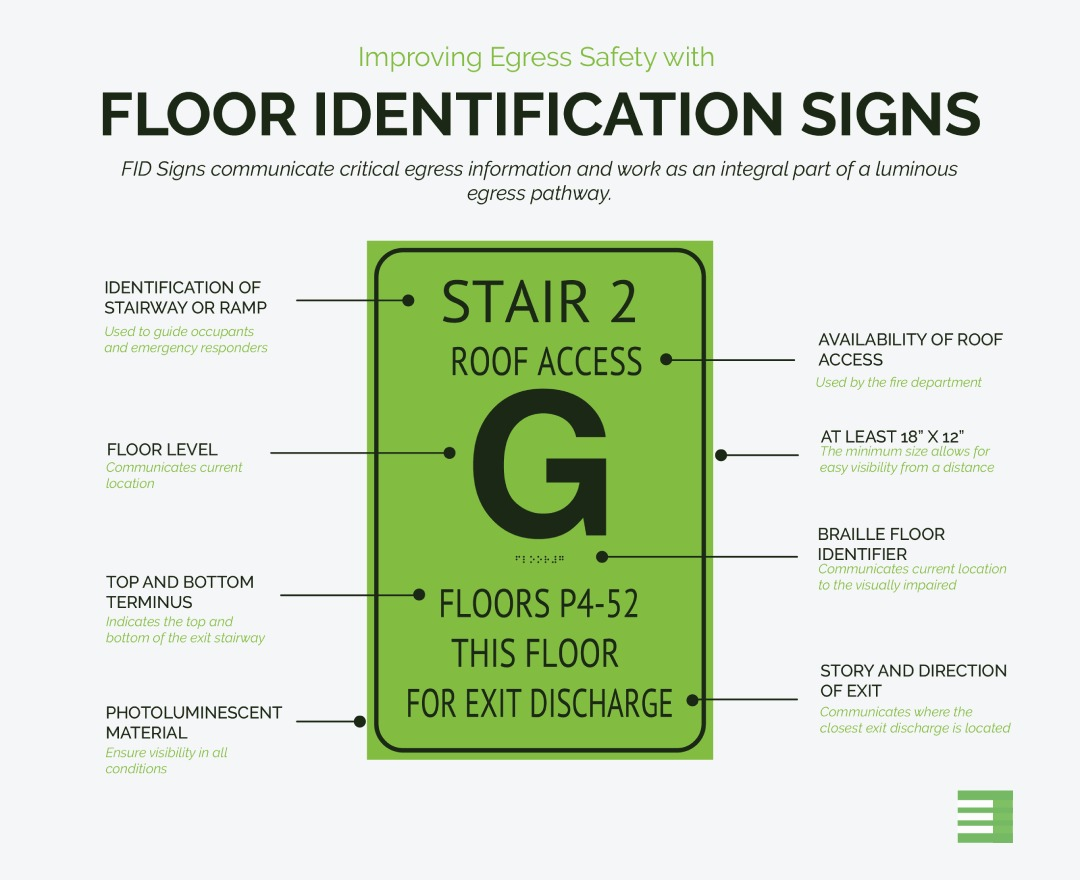 Improve Egress Safety with Floor Identification Signs