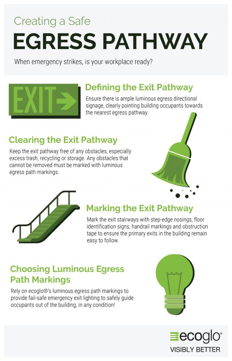 Create a Safe Egress Pathway