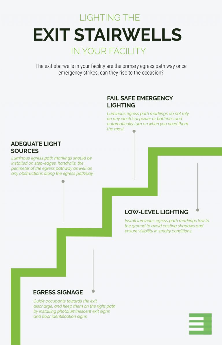 Lighting Exit Stairwells in your Facility