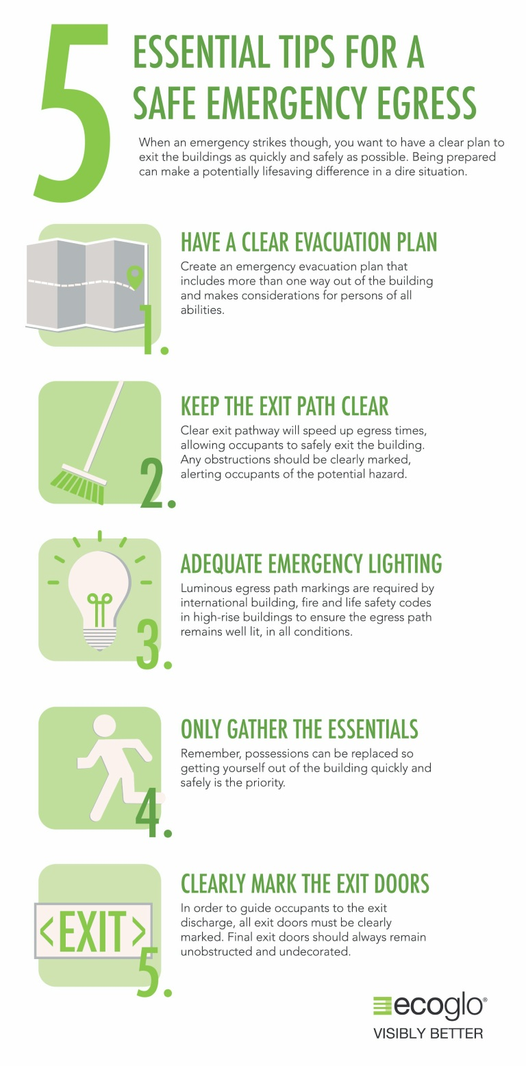 Essential tips for safe emergency egress